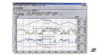CicloControl AlpTronic PC Interface mit Software für Alpin-Computer