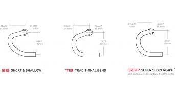 Zipp Contour Rennrad Lenker 31,8x380mm (Short & Shallow)